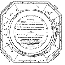 Graphic Ephemeris Circle